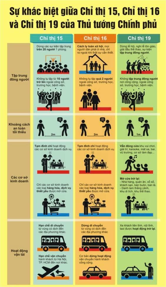 Nha Trang, Vạn Ninh và Ninh Hoà giãn cách xã hội theo chỉ thị 16 của chính phủ